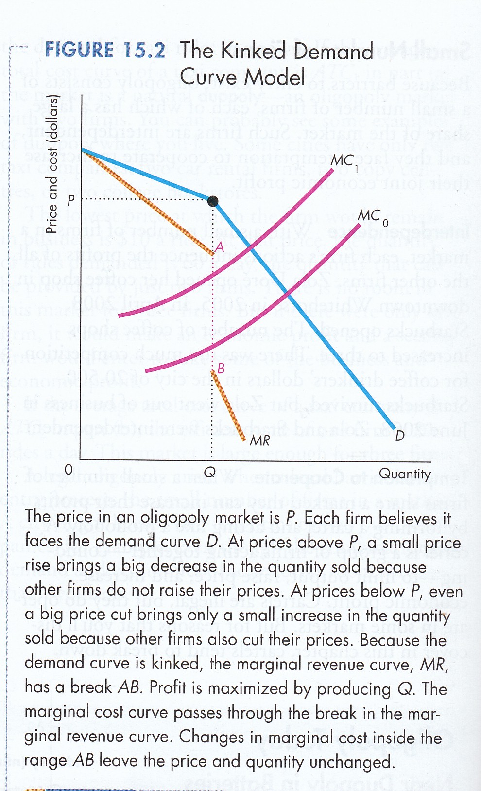 what is kinked demand curve